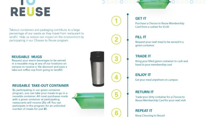 Postcard with instructions on how to use the choose to reuse program on campus